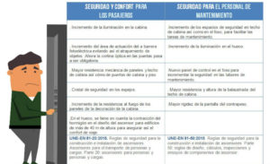 cambios normativa europea ascensores