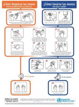 como lavarse las manos correctamente