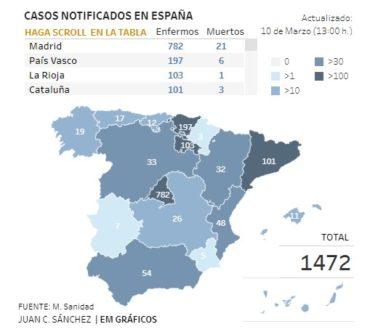 Mapa actualizado de la situación del coronavirus en España